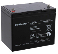 Lucas SLC75-12 Direct Replacement Battery Equivalent